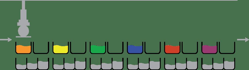 Osciline Linien Diagram